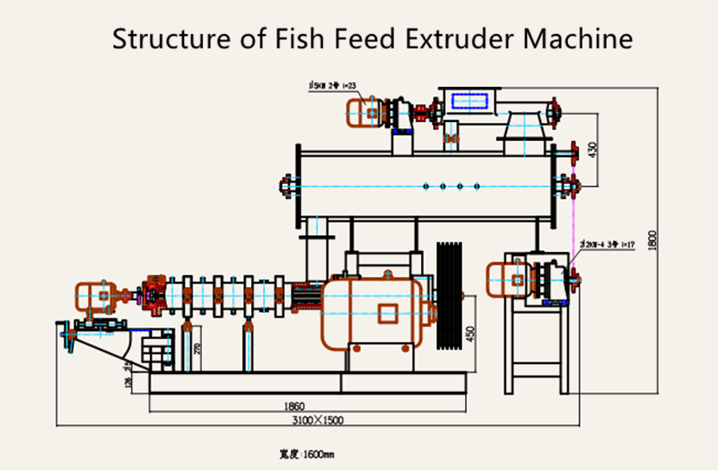 structure of fish feed extrusion machine