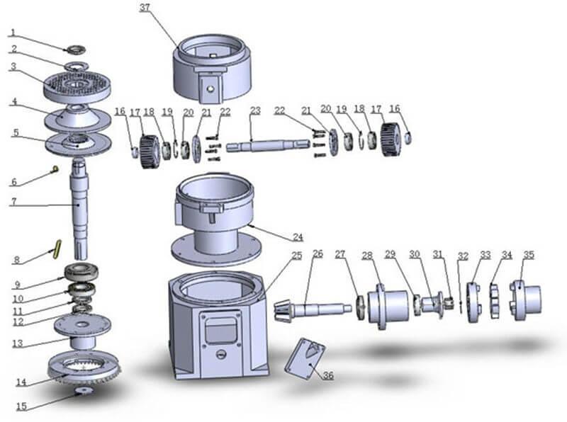 flat die pellet mill parts